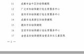 厉害了!四川省妇幼保健院在全省三级妇幼保健机构绩效考核中排名NO.1!